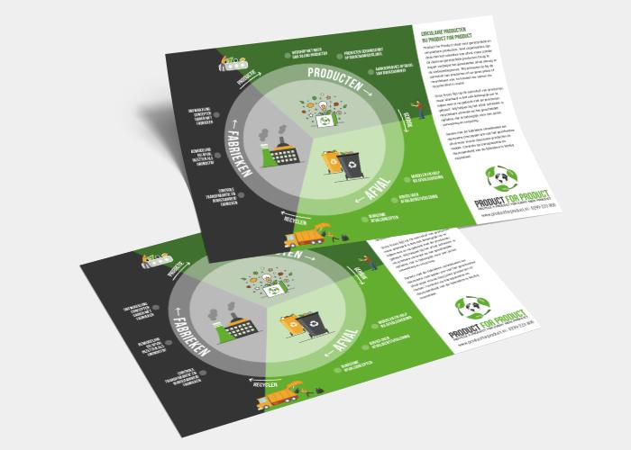 HighWave Concepts - Noord-Hollands reclamebureau